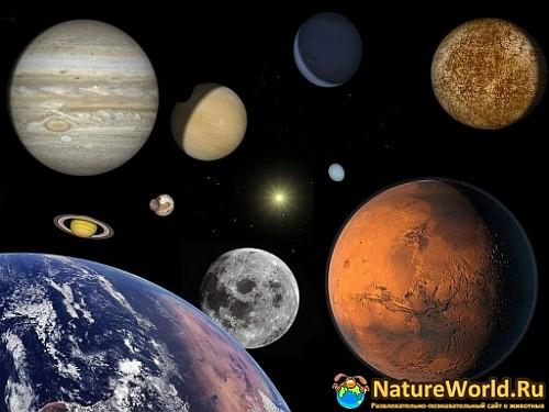 Астрономия - наука о расположении, строении, свойствах, происхождении и развитии небесных тел и их сист.
